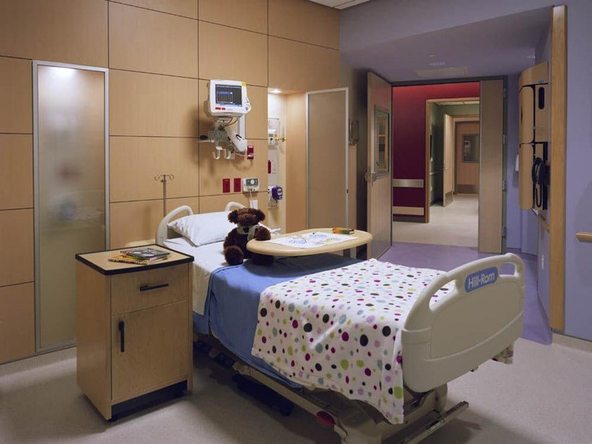 Recovery Room - MCP
